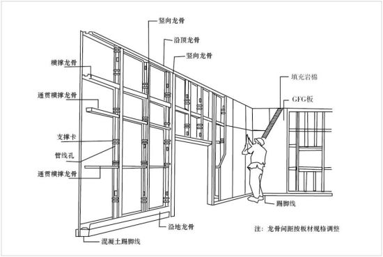 Container House/Plaster Board/Gypsum Board Standard Size / Drywall (G12)