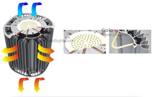 China Supplier Best Price High Quality 110lm/W High Bay Luminaria LED 200W pictures & photos