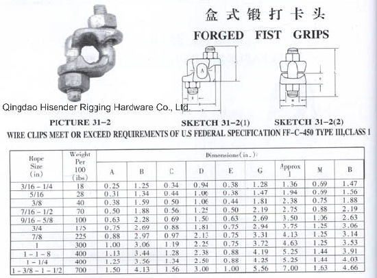 China Us Type Drop Forged Fist Grip Clip - China Wire Rope Clip ...