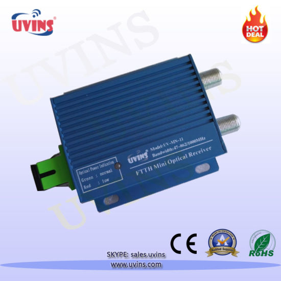 CATV FTTH Mini Node with 2 RF Output Optical Receiver
