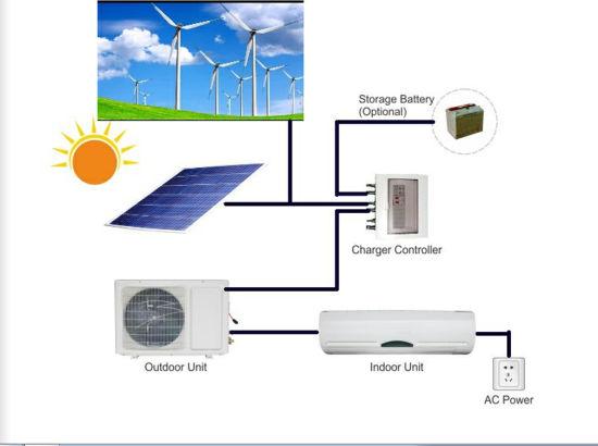 China DC Inverter Solar Air Conditioner Energy Saving 90