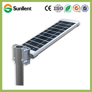 IP 65 20W 100W LED Outdoor All in One Integrated Solar Panel Charge Battery Controller Home Lighting