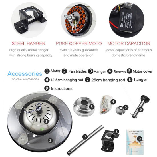 Fan Light Industrial Electric Fan Ceiling Light pictures & photos