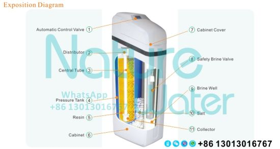 Household Water Softener with Cabinet pictures & photos