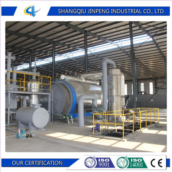 China Waste Tyre Pyrolysis Plant with CE - China Tyre Pyrolysis