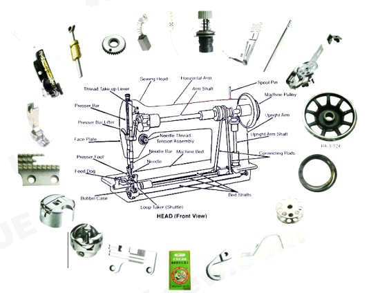 China Industrial Sewing Machine Parts and Accessories of