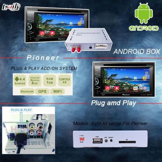 Car Android Navigation Box for Jvc / Sony / Pioneer / Alpine / Kenwood pictures & photos