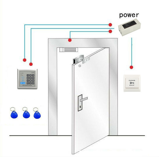 Lowest Price Durable Turnstile Access Control pictures & photos