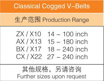 Cogged V Belt/ Tooth Belt/V Belt /Transmission Belt/Narrow V Belt pictures & photos