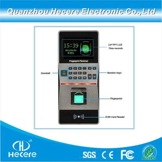 Keypad RFID Card Reader Biometric Fingerprint Scanner for Time Attendance