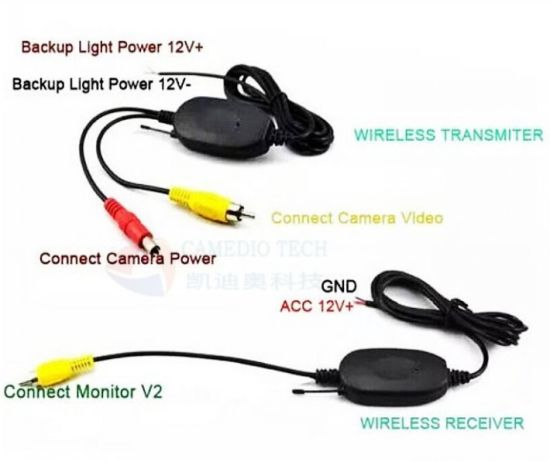 2.4GHz Wireless RCA Video Transmitter Receiver Kit Reverse Camera pictures & photos