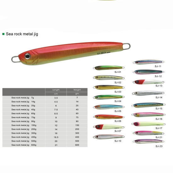 Free Shipping on Sale Sea Rock Metal Jig Lead Fish