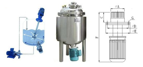 Stainless Steel Cosmetics Vacuum Emulsifying Homogenizing Tank pictures & photos