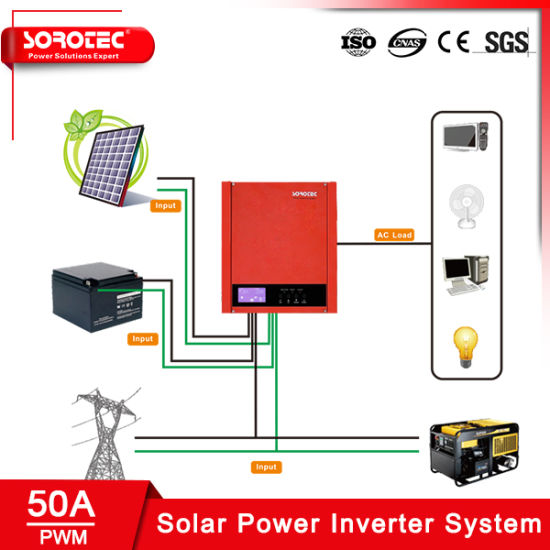 Solar Power 1000-2000va off Grid Solar Inverter pictures & photos