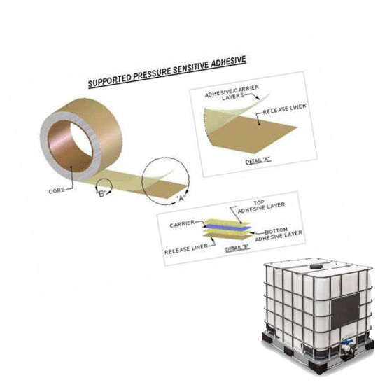 Waterborne Acrylic Polymer Adhesive for BOPP Packing Tapes