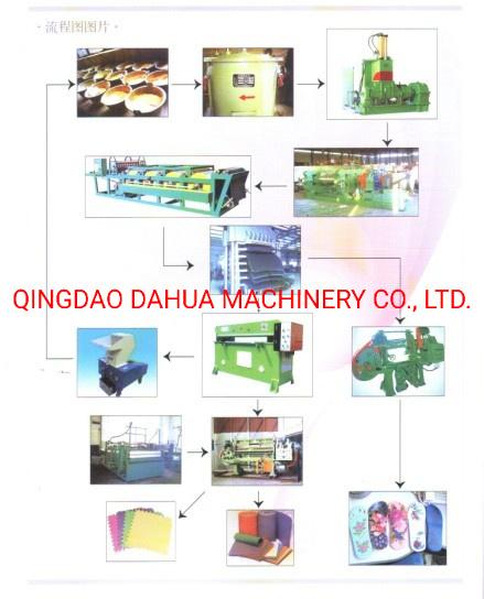 EVA Mixing Mill/ EVA Sheet Mixer Product Line/ EVA Kneader