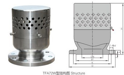 Vacuum Negative Pressure Safety Valve (A72W-10P/R) Vacuum Breaker pictures & photos
