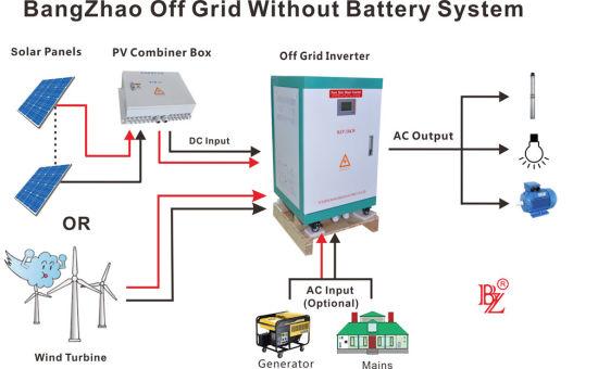 100-400VDC Wide Voltage Power Inverter-8kw Hybrid Motor Invertors-No Energy Storage Power Inverters
