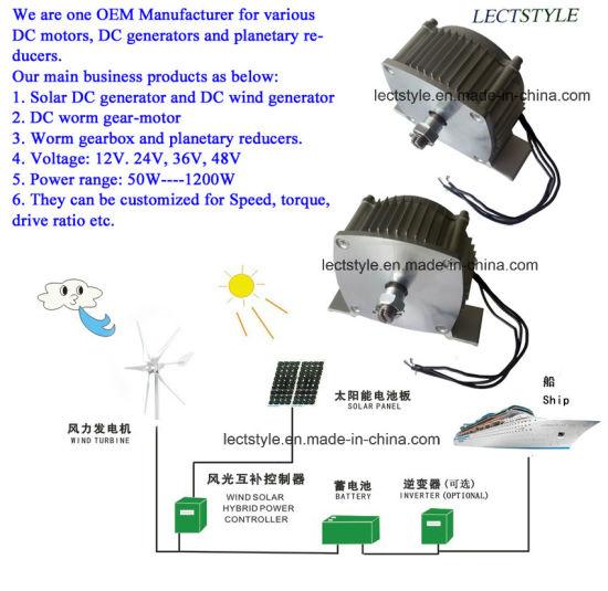 China 12V 150W Wind Turbine Permanent Magnet Alternator or
