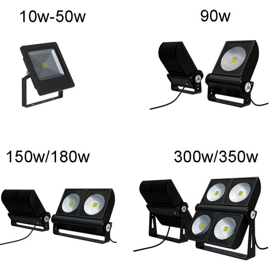 Signcomplex COB IP65 High Power LED Floodlight 300W Studio Lighting with UL Dlc Ce RoHS pictures & photos