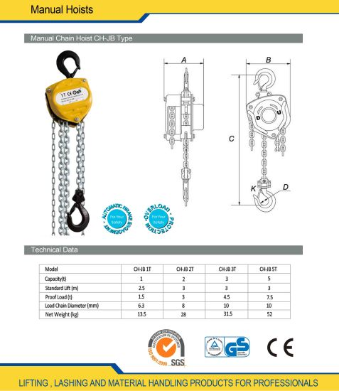 Manual Chain Hoist (CH-JB1T) pictures & photos