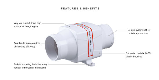 China Air Er Bathroom Exhaust Fan
