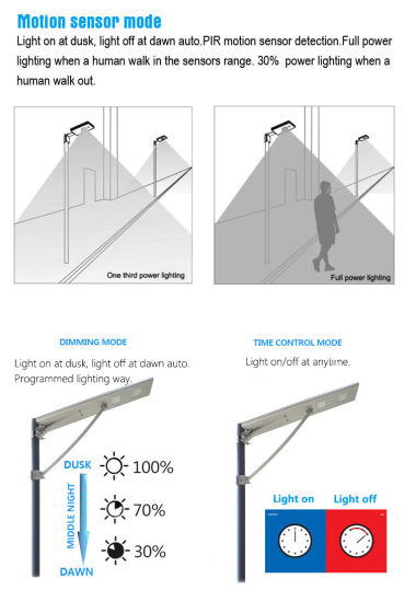 60W Motion Sensor LED Solar Street Light