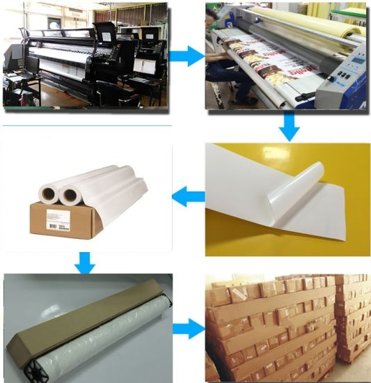 Hot Sale Eco-Solvent PP Paper Self Adhesive PP Paper pictures & photos