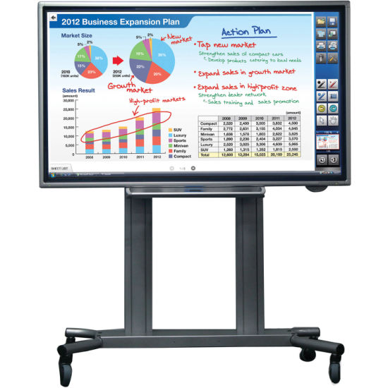 "75"" Inch Electronic Whiteboard LCD Panel for Teaching and Meeting LCD Whiteboard"