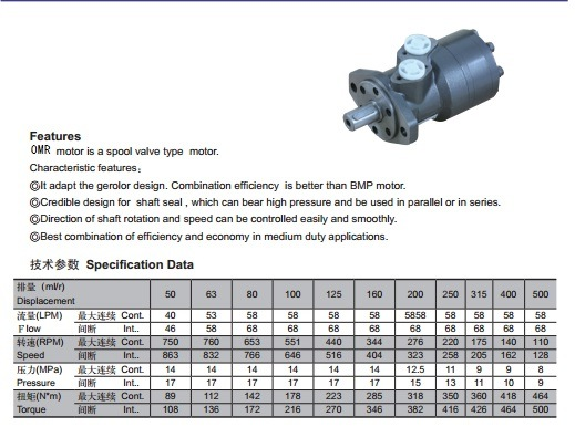 Bmr/OMR Hydraulic Orbit Motor Orbital Hydraulic Motor pictures & photos