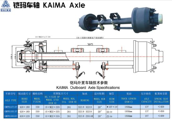 Pleasing China Kaima Axle Semi Trailer Axle Parts Direct Factory Rear Axle Wiring Digital Resources Funapmognl