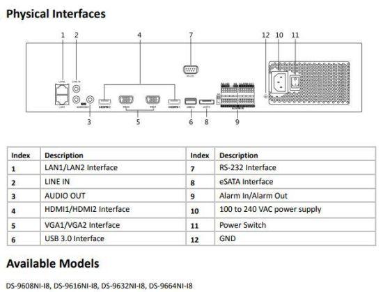 Hikvision 16/32/64 Channel Embedded 4K NVR (DS-9616NI-I8, DS-9632NI-I8,  DS-9664NI-I8)