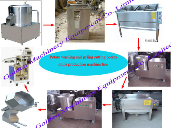 China Stainless Steel Snack Food Potato Chips Production Line Machine pictures & photos