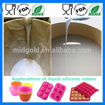 Liquid Silicone for Kitchenware Silicone Spatula Silicone Scraper