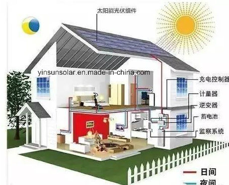 20kw on Grid Solar PV System Without Battery Module pictures & photos