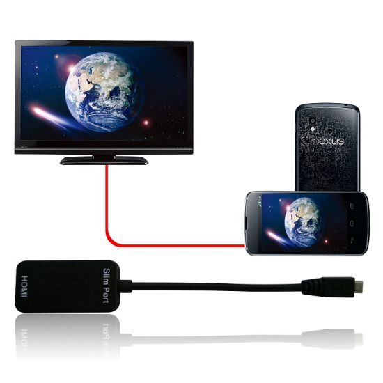Wireless Display Receiver and Display Adapter