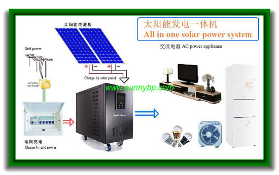 1kw-2kw-3kw-4kw-5kw off Grid Solar Home Power System pictures & photos