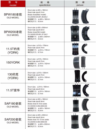 China 4692 Truck&Bus Brake Shoe - China Brake Shoe, Auto Parts