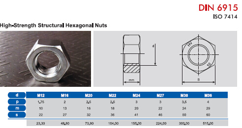 High-Strength Structural Hexagon Nuts pictures & photos