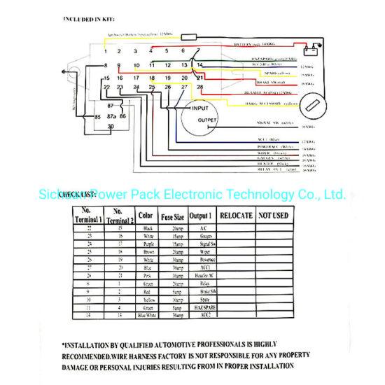 [SCHEMATICS_48EU]  China 12 Circuit Universal Wiring Harness Muscle Car Hot Rod Street Rod XL  Wires - China 12 Circuit Wire Harness, Wire Harness Kit | 12 Circuit Universal Wiring Harness |  | Sichuan Power Pack Electronic Technology Co., Ltd.