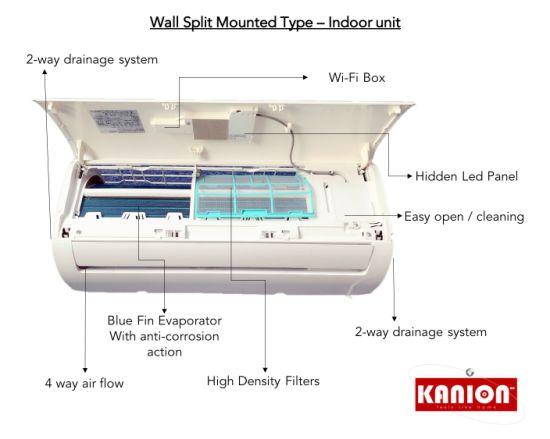 R22 R32 R410A 18000BTU 24000BTU Inverter Wall Mini Split Mounted Type Air  Conditioner