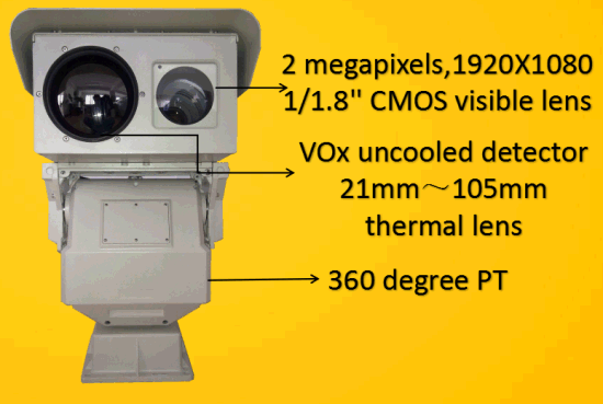 Middle Range Themal and Visible Video Camera