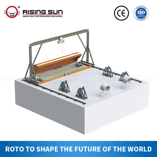 Making Kayak Rock N Roll Rotomolding Machine with Oven