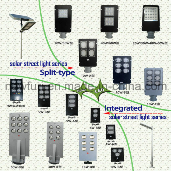 9W Solar Street Light with Motion Sensor pictures & photos