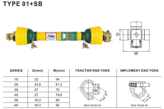Pto Shaft 01+Sb Cardan Shaft for Agriculture Machinery pictures & photos