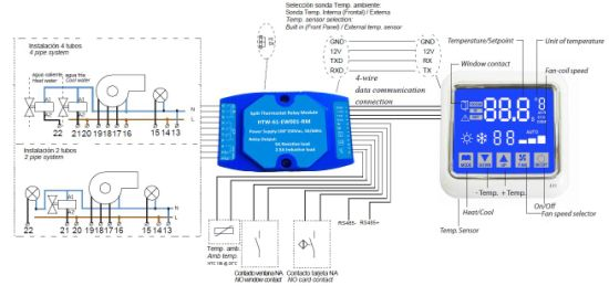 2 Pipe 4 Pipe Water Installation Fan Coil Anti Humidity Split Controller Thermostat pictures & photos