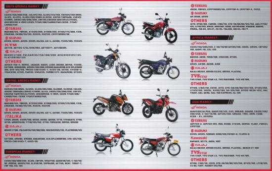 China Yog Motorcycle Parts Motorcycle Oil Filter for Honda
