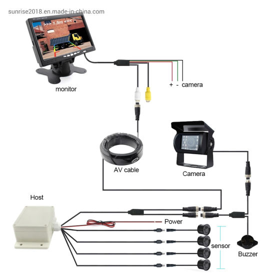 Radar Sound Parking Sensors with Truck Rearview Camera and 7 Inch Monitor