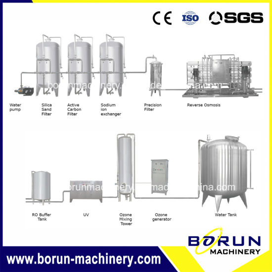 High Standard Water Treatment Plants with Factory Price pictures & photos