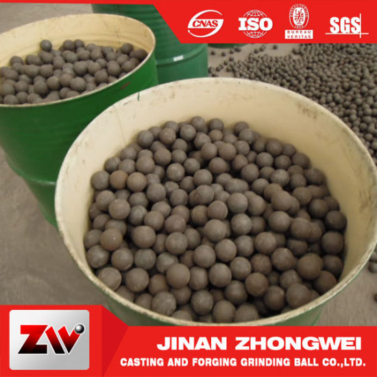 High Hardness B2 Material Hot Rolling Balls pictures & photos